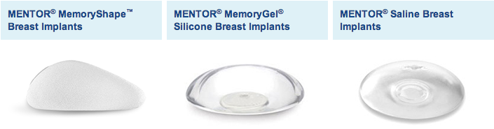 Types Of Breast Implants Fuentes Cosmetic Surgery